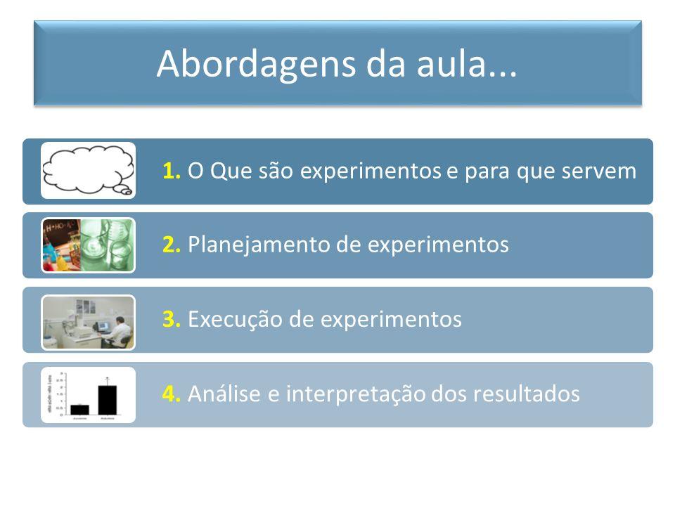 1. O Que são experimentos e para que servem 2. Planejamento de experimentos 3. Execução de experimentos 4. Análise e interpretação dos resultados Abor