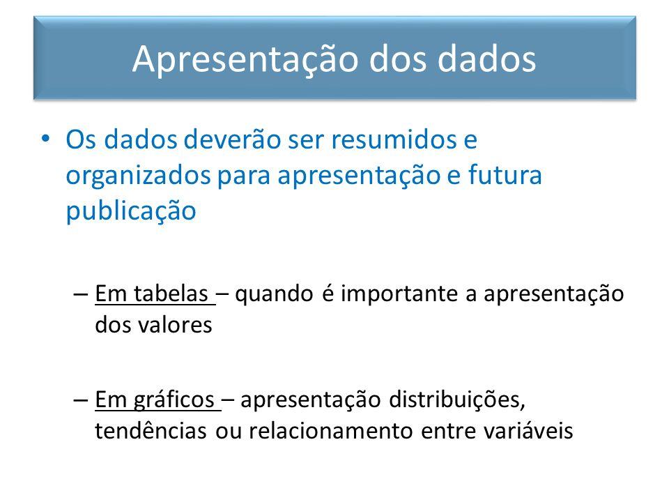 Os dados deverão ser resumidos e organizados para apresentação e futura publicação – Em tabelas – quando é importante a apresentação dos valores – Em