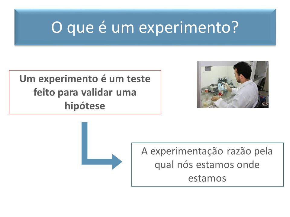 O que é um experimento? Um experimento é um teste feito para validar uma hipótese A experimentação razão pela qual nós estamos onde estamos