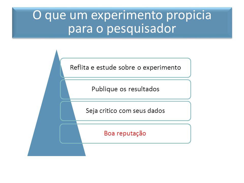 Reflita e estude sobre o experimentoPublique os resultados Seja critico com seus dadosBoa reputação O que um experimento propicia para o pesquisador O