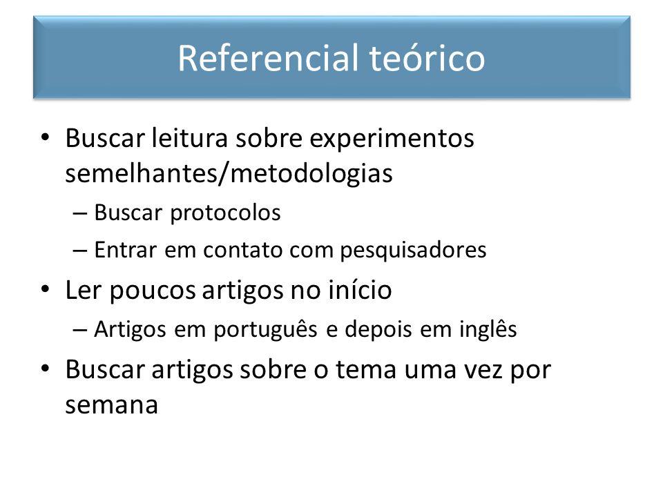 Buscar leitura sobre experimentos semelhantes/metodologias – Buscar protocolos – Entrar em contato com pesquisadores Ler poucos artigos no início – Ar