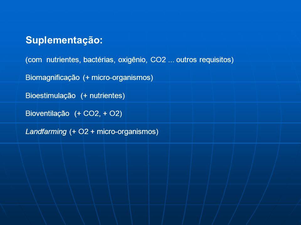 Suplementação: (com nutrientes, bactérias, oxigênio, CO2...