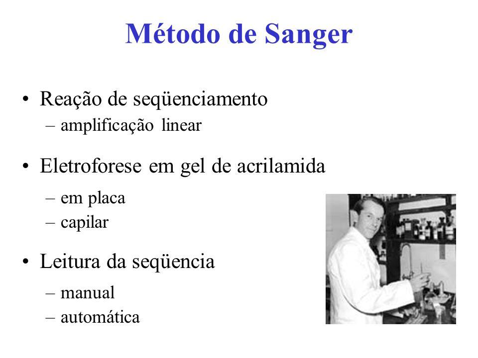 Tecnologias de sequenciamento Maxam & Gilbert, método químico- 1972 - Maxam & Gilbert, método químico- 1972 - Sanger sequencing - PNAS 74 (1977), n. 1