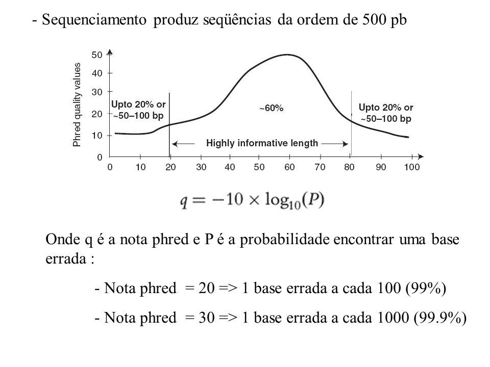 Região de qualidade baixa – baixa confiabilidade Picos mal definidos e de tamanho pequeno. Linha de base confusa. Distância entre picos anterior e pos