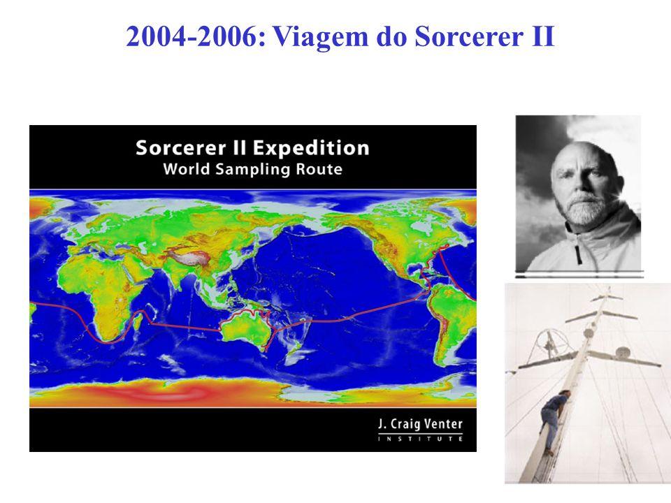 1859: Charles Darwin A Origem das Espécies 1831-1836: Viagem do Beagle