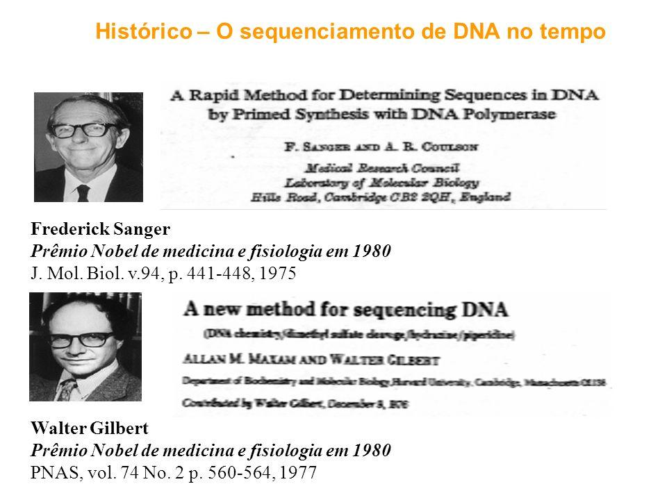 Watson & Crick Nobel 1962 Histórico – O sequenciamento de DNA no tempo