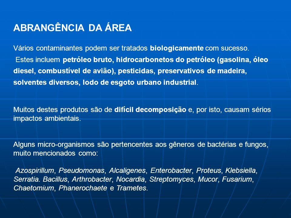 Conhecimentos requeridos para atuação na área: Biotecnologia; Saneamento Ambiental; Controle da Poluição; Ciências Biológicas; Microbiologia; Engenharia Sanitária e/ou Ambiental; Química; Mecânica dos solos; Geologia; Hidráulica; Hidrogeologia.