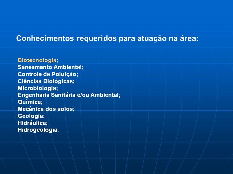 Conhecimentos requeridos para atuação na área: Biotecnologia; Saneamento Ambiental; Controle da Poluição; Ciências Biológicas; Microbiologia; Engenhar