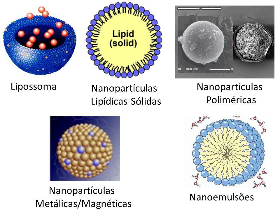 Lipossoma Nanopartículas Poliméricas Nanopartículas Metálicas/Magnéticas Nanopartículas Lipídicas Sólidas Nanoemulsões