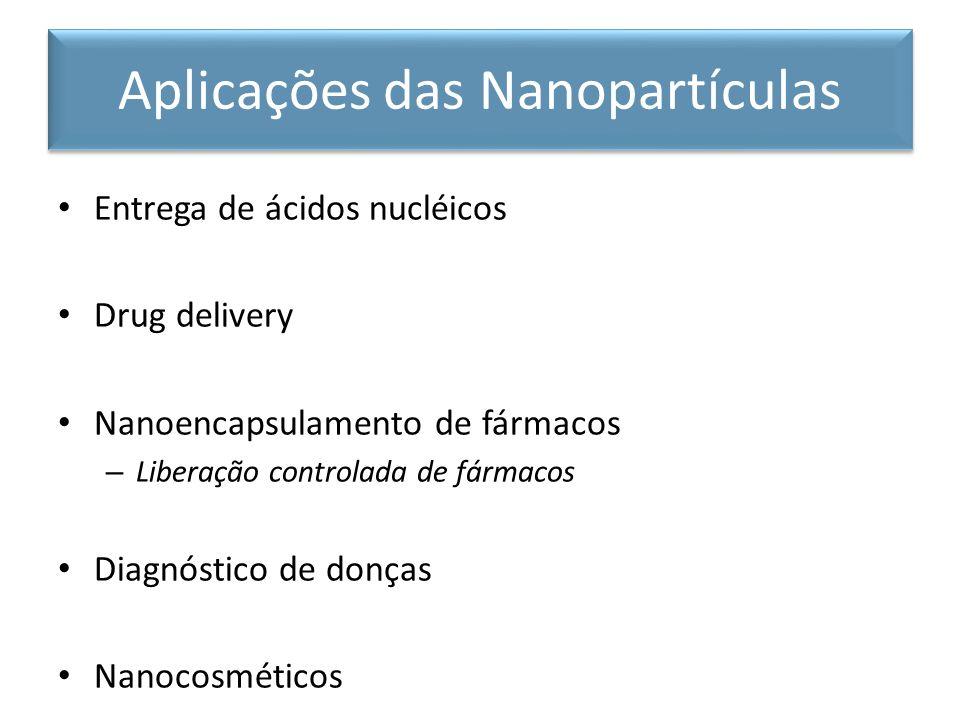 Entrega de ácidos nucléicos Drug delivery Nanoencapsulamento de fármacos – Liberação controlada de fármacos Diagnóstico de donças Nanocosméticos Aplic