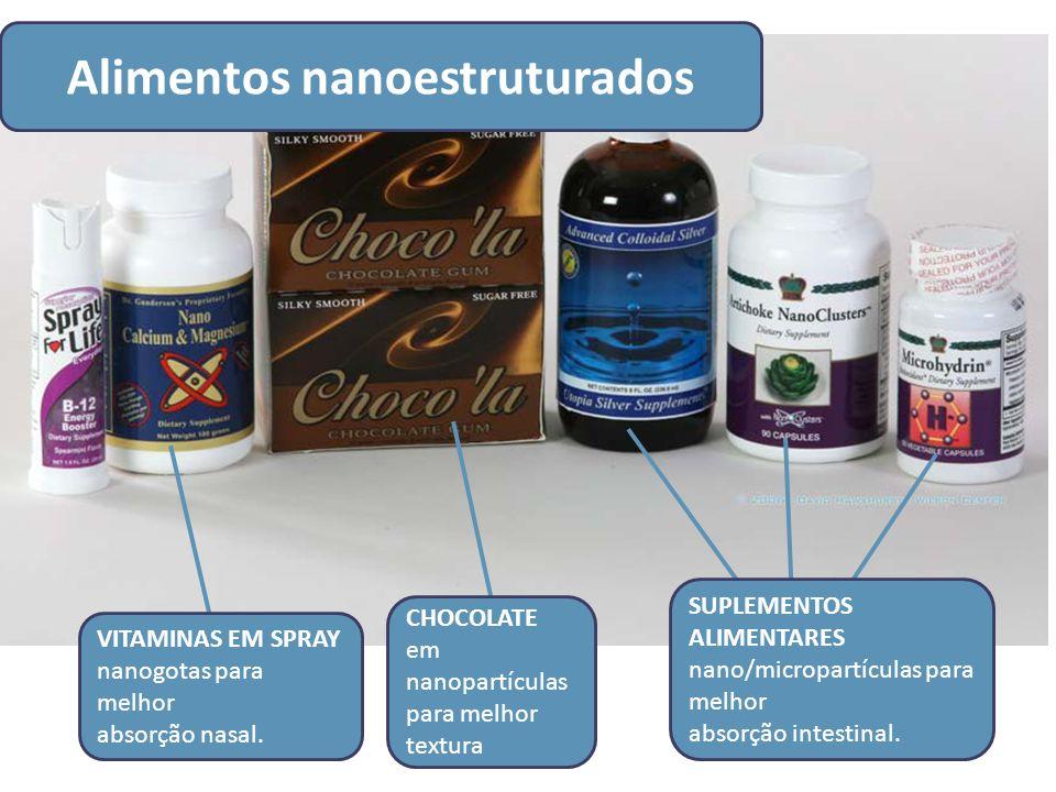 SUPLEMENTOS ALIMENTARES nano/micropartículas para melhor absorção intestinal. VITAMINAS EM SPRAY nanogotas para melhor absorção nasal. CHOCOLATE em na