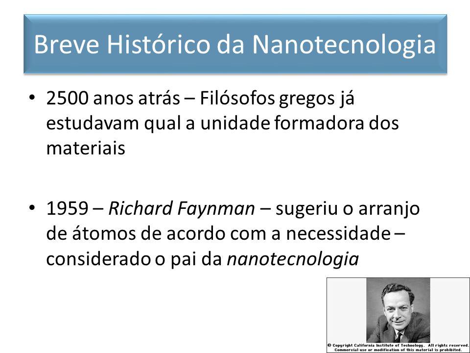 2500 anos atrás – Filósofos gregos já estudavam qual a unidade formadora dos materiais 1959 – Richard Faynman – sugeriu o arranjo de átomos de acordo