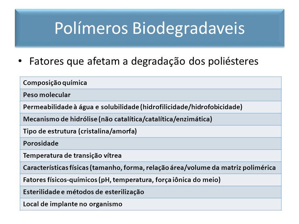 Fatores que afetam a degradação dos poliésteres Polímeros Biodegradaveis Composição química Peso molecular Permeabilidade à água e solubilidade (hidrofilicidade/hidrofobicidade) Mecanismo de hidrólise (não catalítica/catalítica/enzimática) Tipo de estrutura (cristalina/amorfa) Porosidade Temperatura de transição vítrea Características físicas (tamanho, forma, relação área/volume da matriz polimérica Fatores físicos-químicos (pH, temperatura, força iônica do meio) Esterilidade e métodos de esterilização Local de implante no organismo
