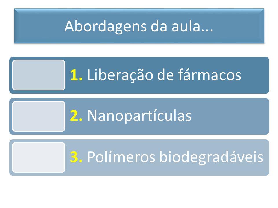 1. Liberação de fármacos 2. Nanopartículas 3. Polímeros biodegradáveis Abordagens da aula...