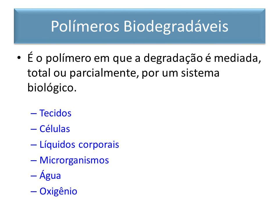 Contém grupos hidrolisáveis: – Amida – Éster – Uréia – Uretano Polímeros Biodegradáveis Éster