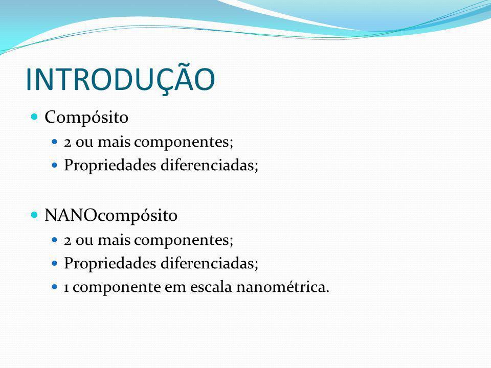 INTRODUÇÃO Compósito 2 ou mais componentes; Propriedades diferenciadas; NANOcompósito 2 ou mais componentes; Propriedades diferenciadas; 1 componente