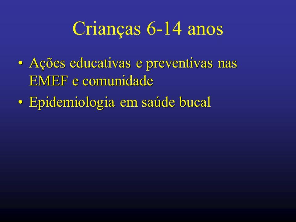 Crianças 6-14 anos Ações educativas e preventivas nas EMEF e comunidadeAções educativas e preventivas nas EMEF e comunidade Epidemiologia em saúde buc