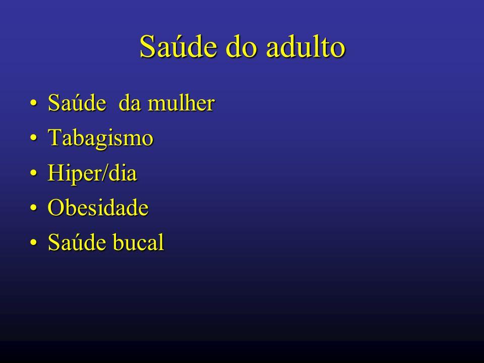 Saúde do adulto Saúde da mulherSaúde da mulher TabagismoTabagismo Hiper/diaHiper/dia ObesidadeObesidade Saúde bucalSaúde bucal