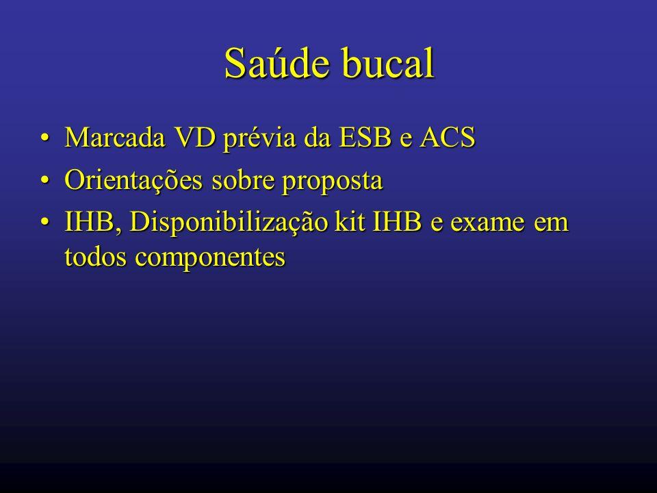Saúde bucal Marcada VD prévia da ESB e ACSMarcada VD prévia da ESB e ACS Orientações sobre propostaOrientações sobre proposta IHB, Disponibilização ki