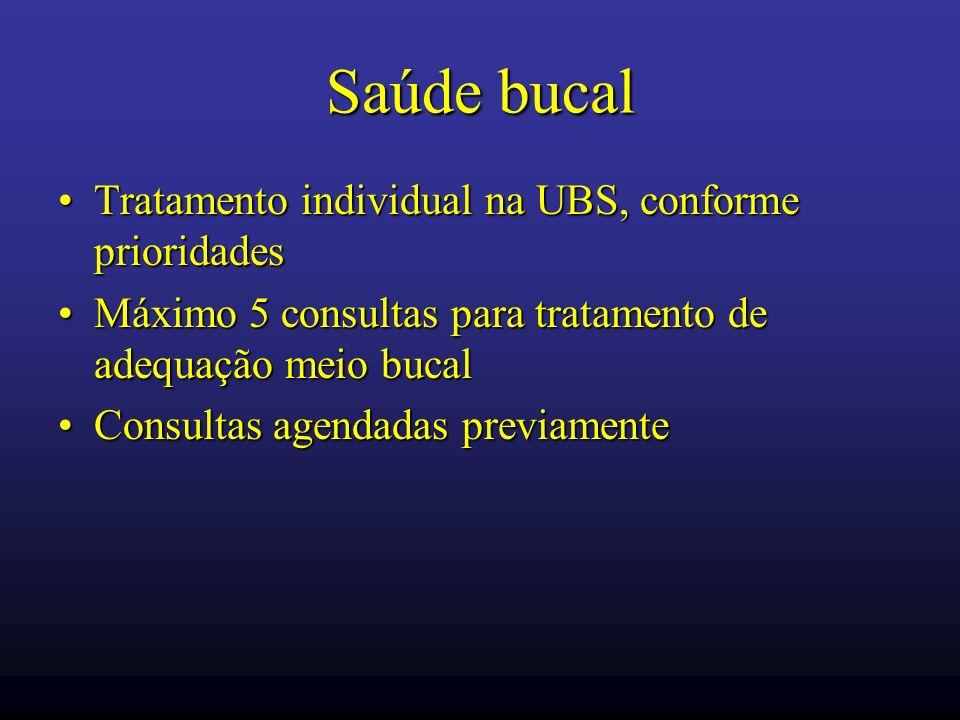 Saúde bucal Tratamento individual na UBS, conforme prioridadesTratamento individual na UBS, conforme prioridades Máximo 5 consultas para tratamento de
