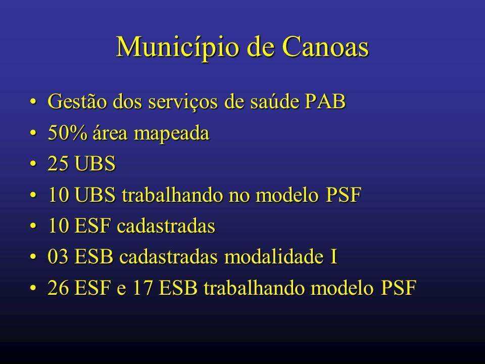 Município de Canoas Gestão dos serviços de saúde PABGestão dos serviços de saúde PAB 50% área mapeada50% área mapeada 25 UBS25 UBS 10 UBS trabalhando