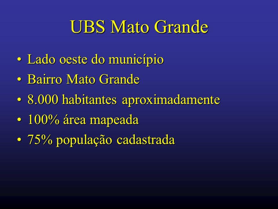UBS Mato Grande Lado oeste do municípioLado oeste do município Bairro Mato GrandeBairro Mato Grande 8.000 habitantes aproximadamente8.000 habitantes a