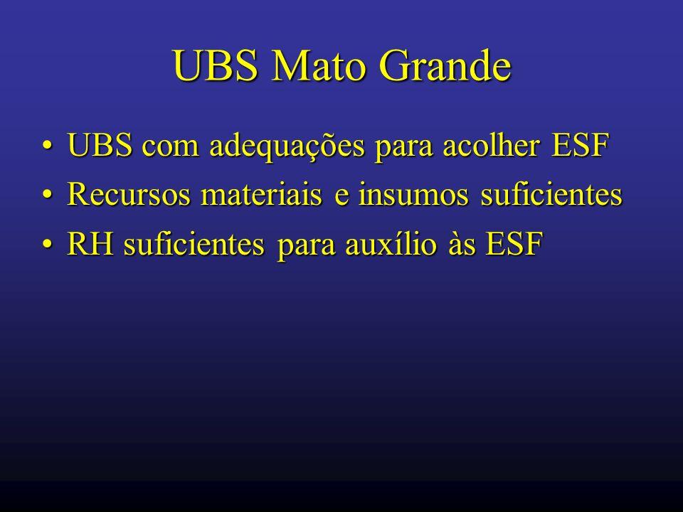 UBS Mato Grande UBS com adequações para acolher ESFUBS com adequações para acolher ESF Recursos materiais e insumos suficientesRecursos materiais e in