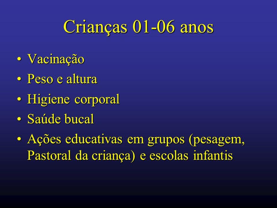 Crianças 01-06 anos VacinaçãoVacinação Peso e alturaPeso e altura Higiene corporalHigiene corporal Saúde bucalSaúde bucal Ações educativas em grupos (