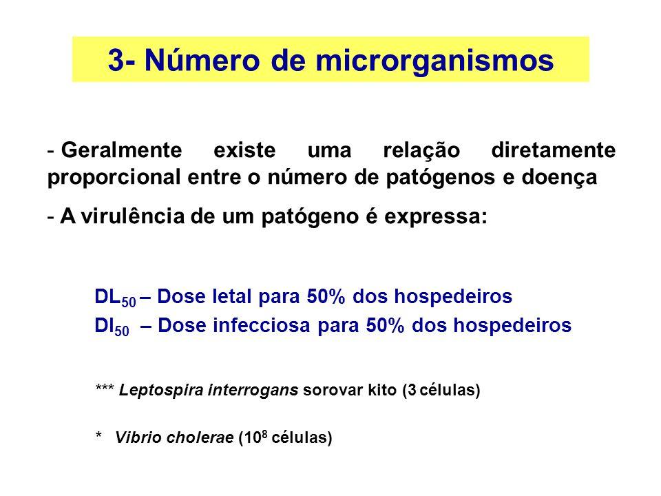 3- Número de microrganismos DL 50 – Dose letal para 50% dos hospedeiros DI 50 – Dose infecciosa para 50% dos hospedeiros *** Leptospira interrogans sorovar kito (3 células) * Vibrio cholerae (10 8 células) - Geralmente existe uma relação diretamente proporcional entre o número de patógenos e doença - A virulência de um patógeno é expressa: