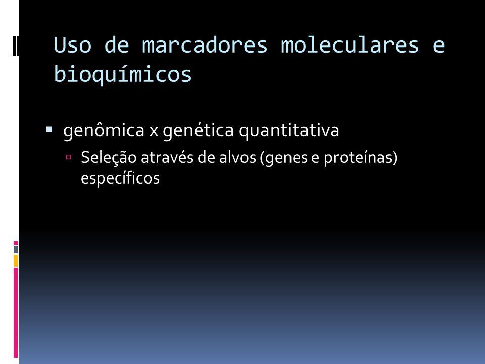 Uso de marcadores moleculares e bioquímicos genômica x genética quantitativa Seleção através de alvos (genes e proteínas) específicos