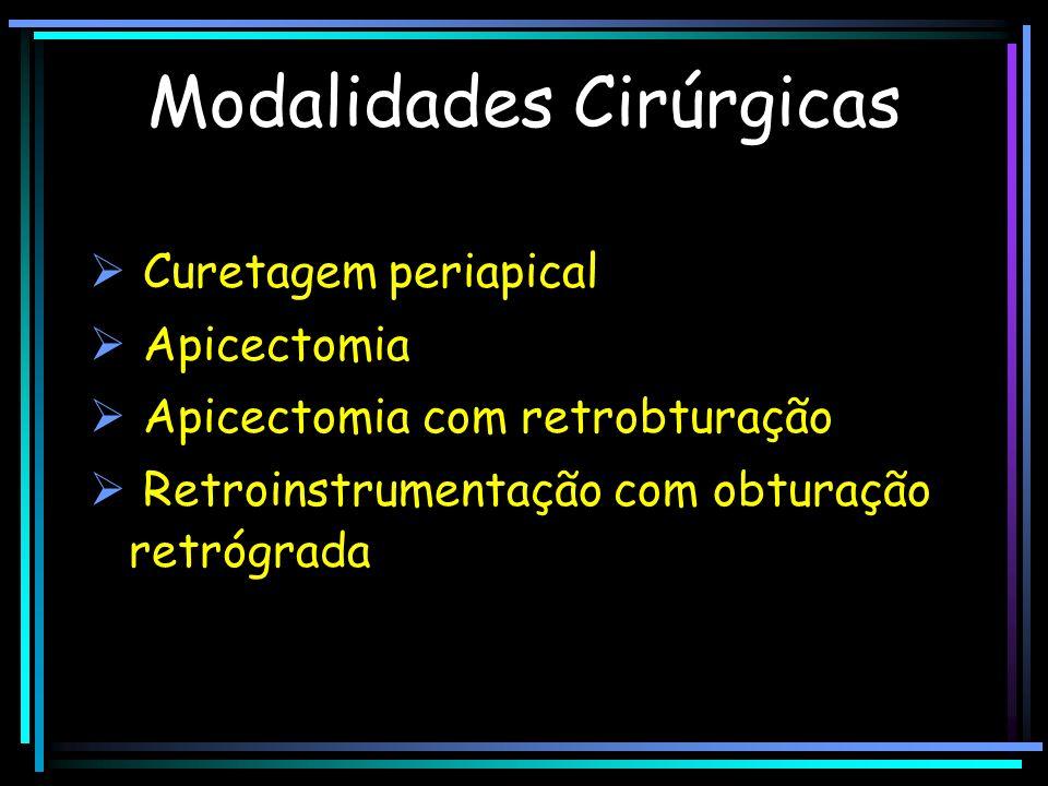 Modalidades Cirúrgicas Curetagem periapical Apicectomia Apicectomia com retrobturação Retroinstrumentação com obturação retrógrada