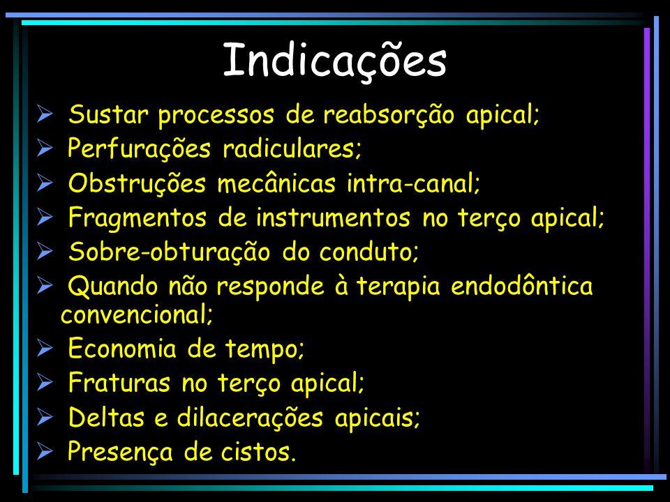 Indicações Sustar processos de reabsorção apical; Perfurações radiculares; Obstruções mecânicas intra-canal; Fragmentos de instrumentos no terço apica