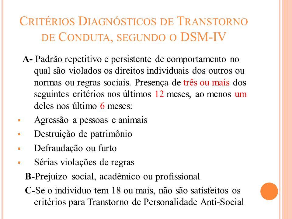 C RITÉRIOS D IAGNÓSTICOS DE T RANSTORNO DE C ONDUTA, SEGUNDO O DSM-IV A- Padrão repetitivo e persistente de comportamento no qual são violados os dire