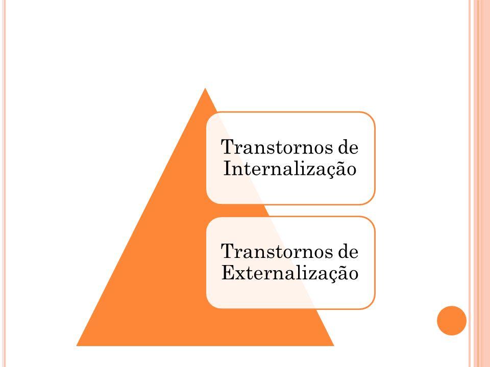 Transtornos de Internalização Transtornos de Externalização
