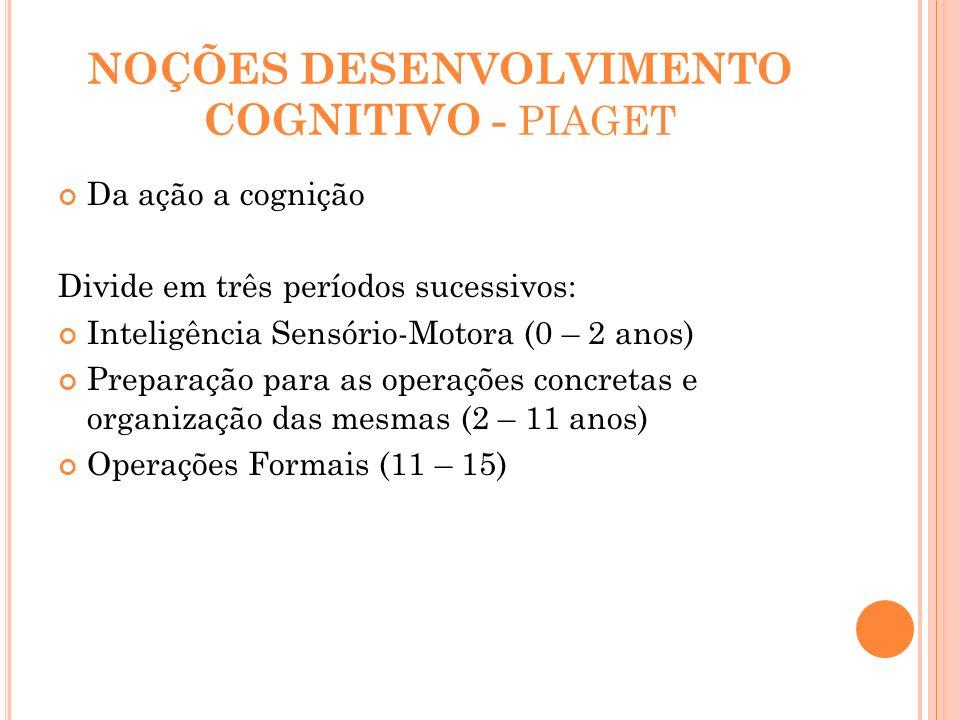 NOÇÕES DESENVOLVIMENTO COGNITIVO - PIAGET Da ação a cognição Divide em três períodos sucessivos: Inteligência Sensório-Motora (0 – 2 anos) Preparação