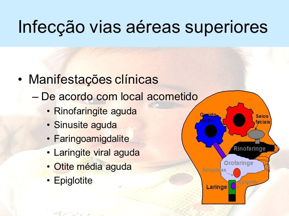 Infecção vias aéreas superiores Mucosa de revestimento cavidade nasal e orofaringe é a mesma Disseminação de vírus e bactérias por contigüidade