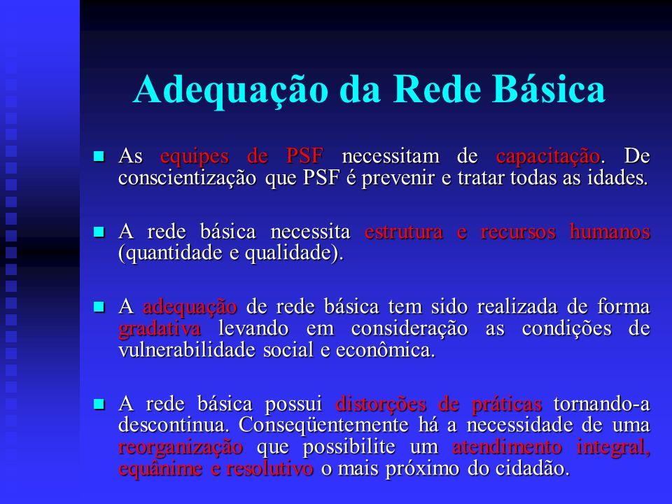 Adequação da Rede Básica As equipes de PSF necessitam de capacitação.
