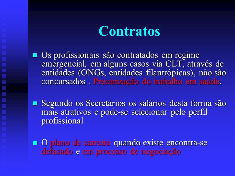 Contratos Os profissionais são contratados em regime emergencial, em alguns casos via CLT, através de entidades (ONGs, entidades filantrópicas), não são concursados.