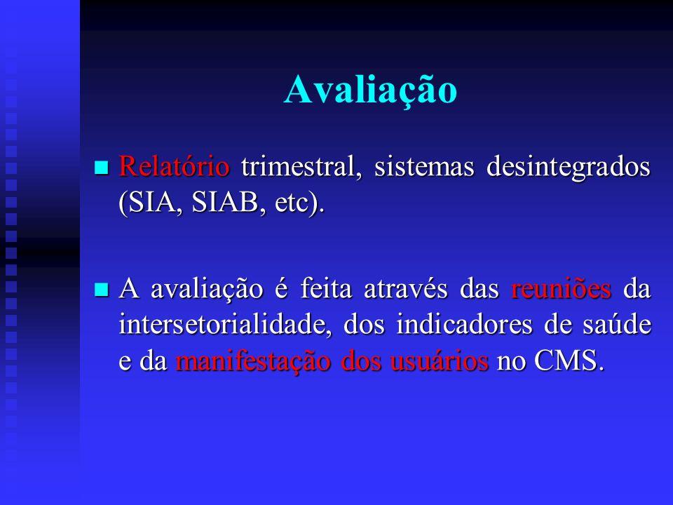 Avaliação Relatório trimestral, sistemas desintegrados (SIA, SIAB, etc).