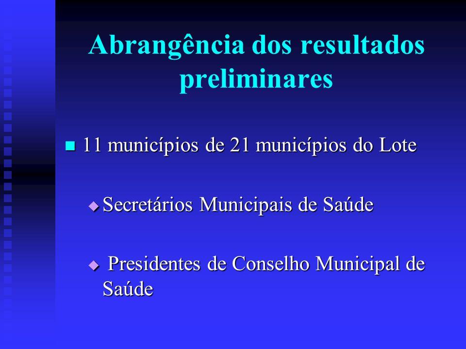 Abrangência dos resultados preliminares 11 municípios de 21 municípios do Lote 11 municípios de 21 municípios do Lote Secretários Municipais de Saúde Secretários Municipais de Saúde Presidentes de Conselho Municipal de Saúde Presidentes de Conselho Municipal de Saúde