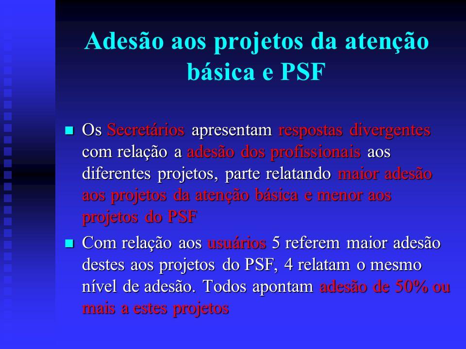 Decisões do CMS em relação ao PSF Dá apoio, mas cobra além das possibilidades.
