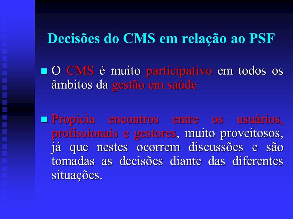 Decisões do CMS em relação ao PSF O CMS é muito participativo em todos os âmbitos da gestão em saúde O CMS é muito participativo em todos os âmbitos da gestão em saúde Propicia encontros entre os usuários, profissionais e gestores, muito proveitosos, já que nestes ocorrem discussões e são tomadas as decisões diante das diferentes situações.
