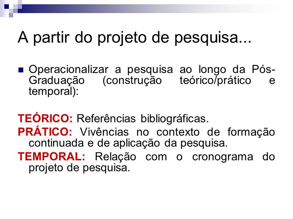 A partir do projeto de pesquisa... Operacionalizar a pesquisa ao longo da Pós- Graduação (construção teórico/prático e temporal): TEÓRICO: Referências