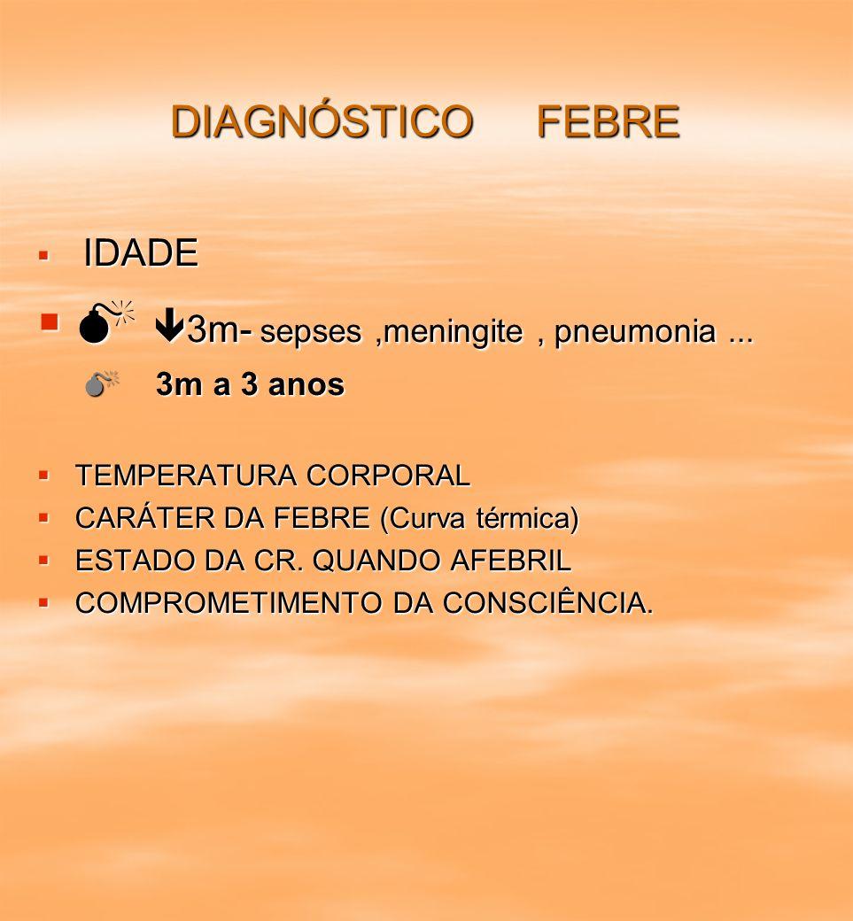DIAGNÓSTICO FEBRE IDADE IDADE 3m- sepses,meningite, pneumonia... 3m- sepses,meningite, pneumonia... 3m a 3 anos 3m a 3 anos TEMPERATURA CORPORAL TEMPE
