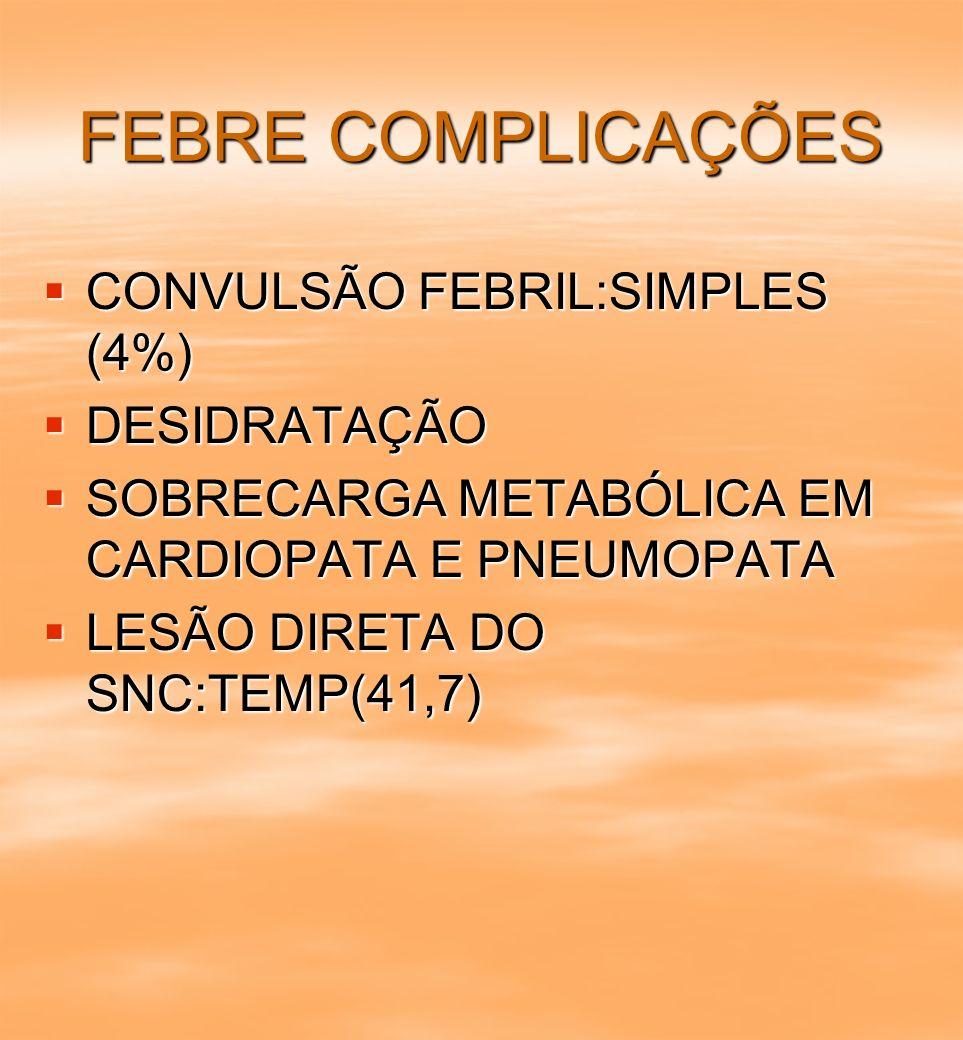FEBRE COMPLICAÇÕES CONVULSÃO FEBRIL:SIMPLES (4%) CONVULSÃO FEBRIL:SIMPLES (4%) DESIDRATAÇÃO DESIDRATAÇÃO SOBRECARGA METABÓLICA EM CARDIOPATA E PNEUMOP