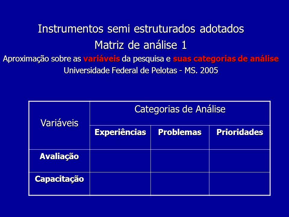 Instrumentos semi estruturados adotados Matriz de análise 1 Aproximação sobre as variáveis da pesquisa e suas categorias de análise Universidade Feder