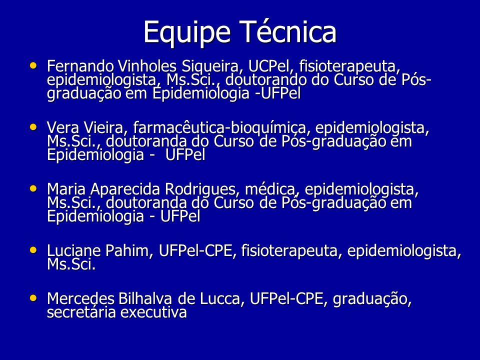 Equipe Técnica Fernando Vinholes Siqueira, UCPel, fisioterapeuta, epidemiologista, Ms.Sci., doutorando do Curso de Pós- graduação em Epidemiologia -UF