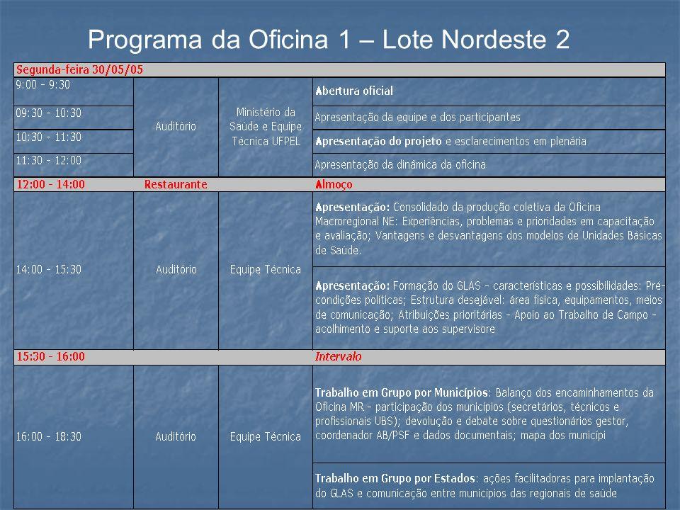 Programa da Oficina 1 – Lote Nordeste 2