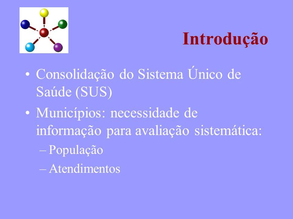 Introdução Consolidação do Sistema Único de Saúde (SUS) Municípios: necessidade de informação para avaliação sistemática: –População –Atendimentos