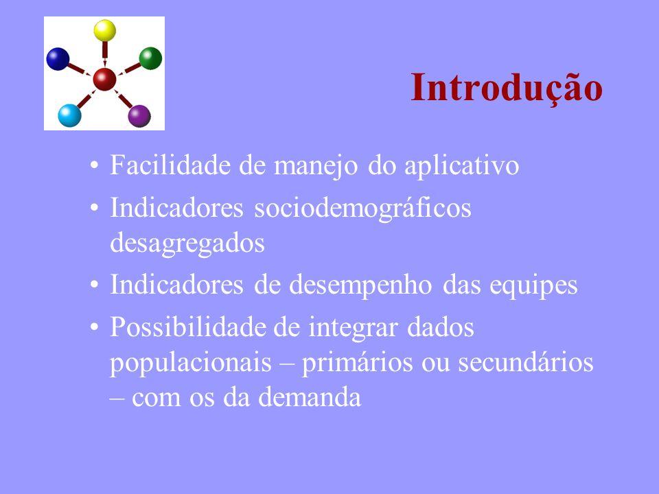 Introdução Facilidade de manejo do aplicativo Indicadores sociodemográficos desagregados Indicadores de desempenho das equipes Possibilidade de integr